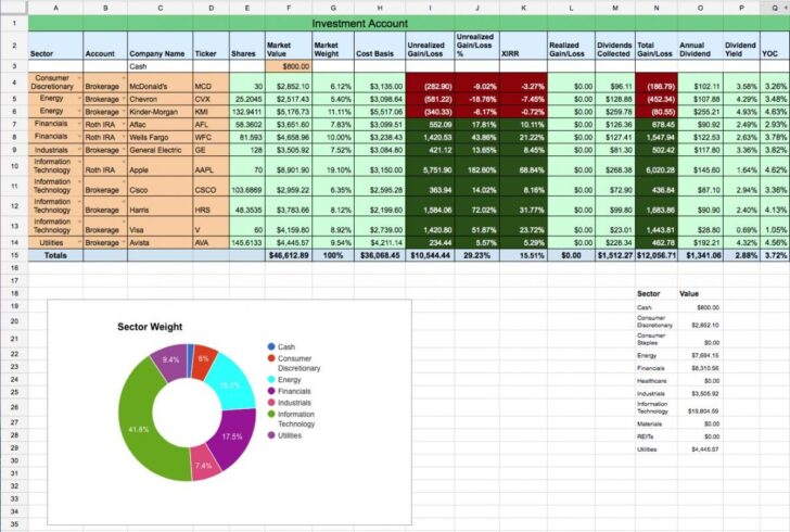 Medium Size of Dividend Stock Tracking Spreadsheet