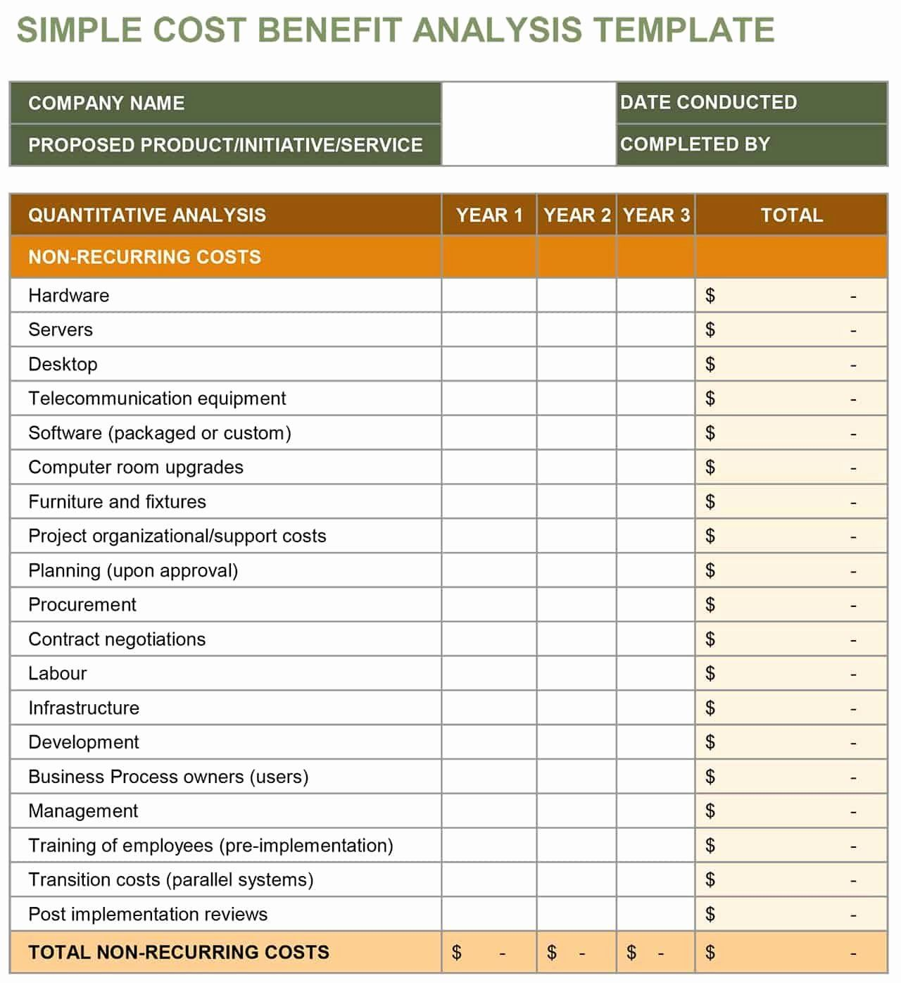 Full Size of Examples Of Cost Analysis Spreadsheet