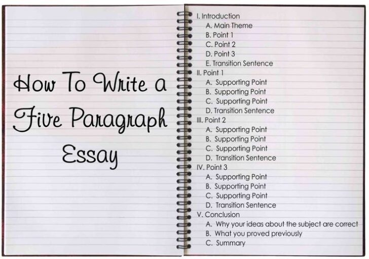 How Do You Write Time In An Essay