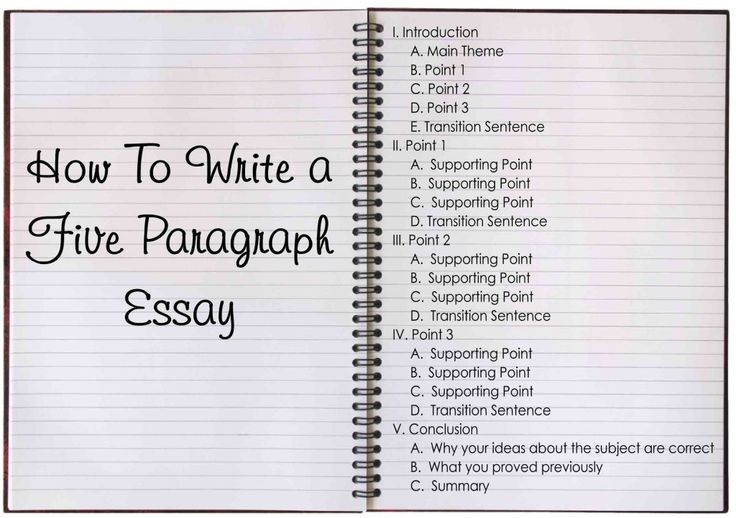Full Size of How Do You Write Time In An Essay