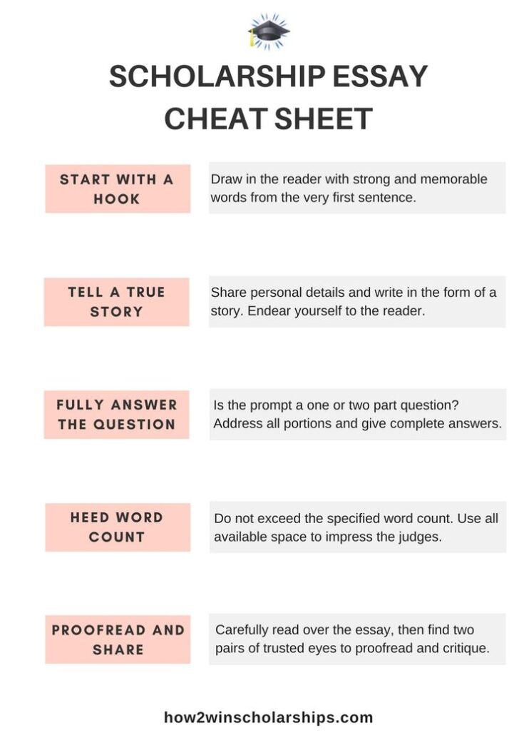 How To Get More Words In An Essay Hack