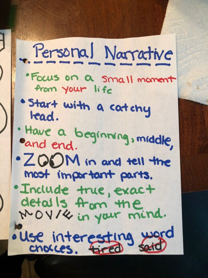 How To Add Dialogue Into An Essay