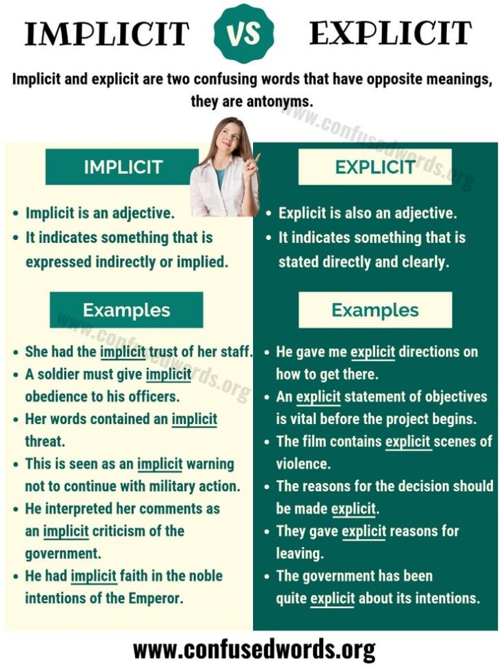 Extended Essay Examples English B