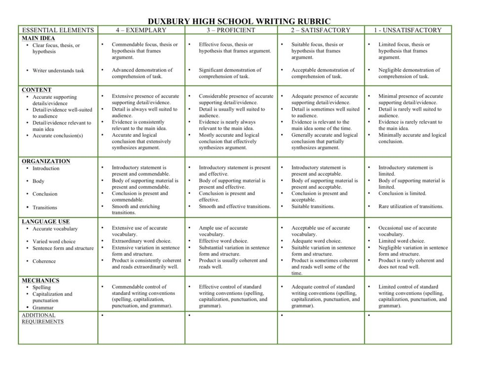 Large Size of Rubrics For Essay Writing High School