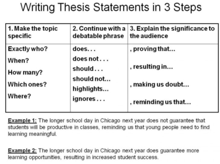 How Long Should A Paragraph Be In Research Paper Essay