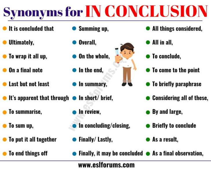 What Are Other Words For In Conclusion Essay