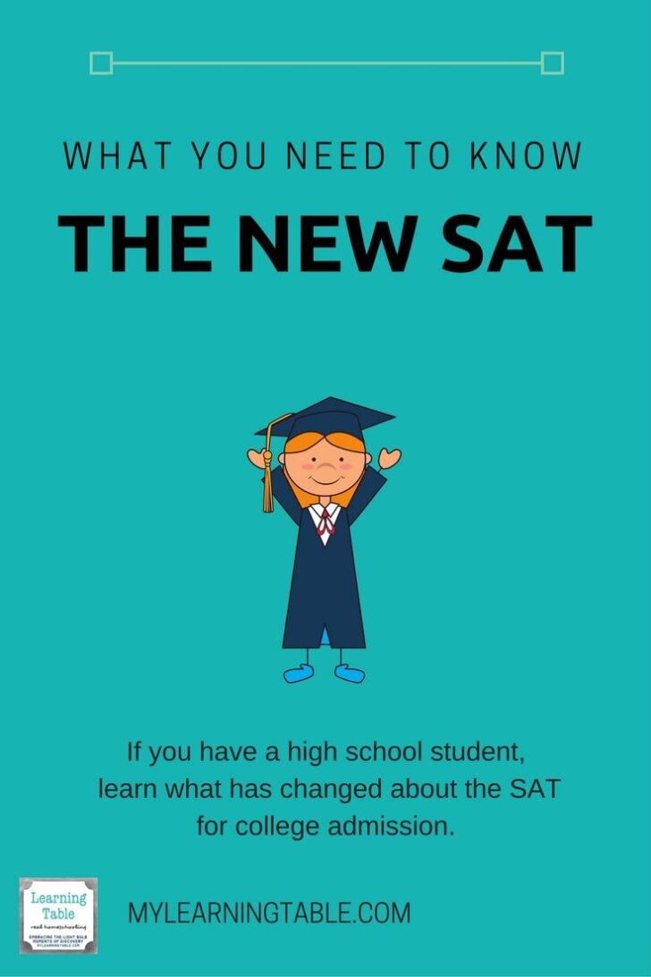 Do You Need Essay For Sat