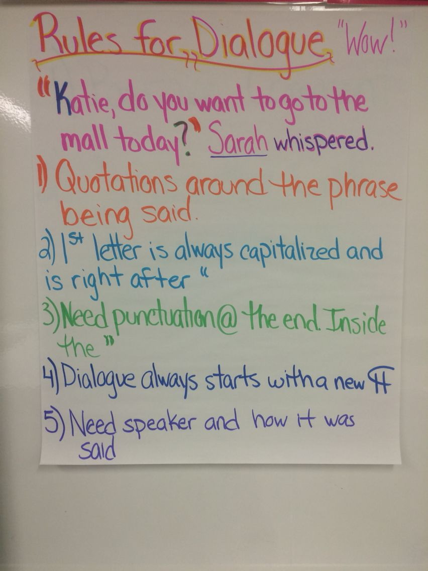 Full Size of Narrative Essay With Dialogue Examples