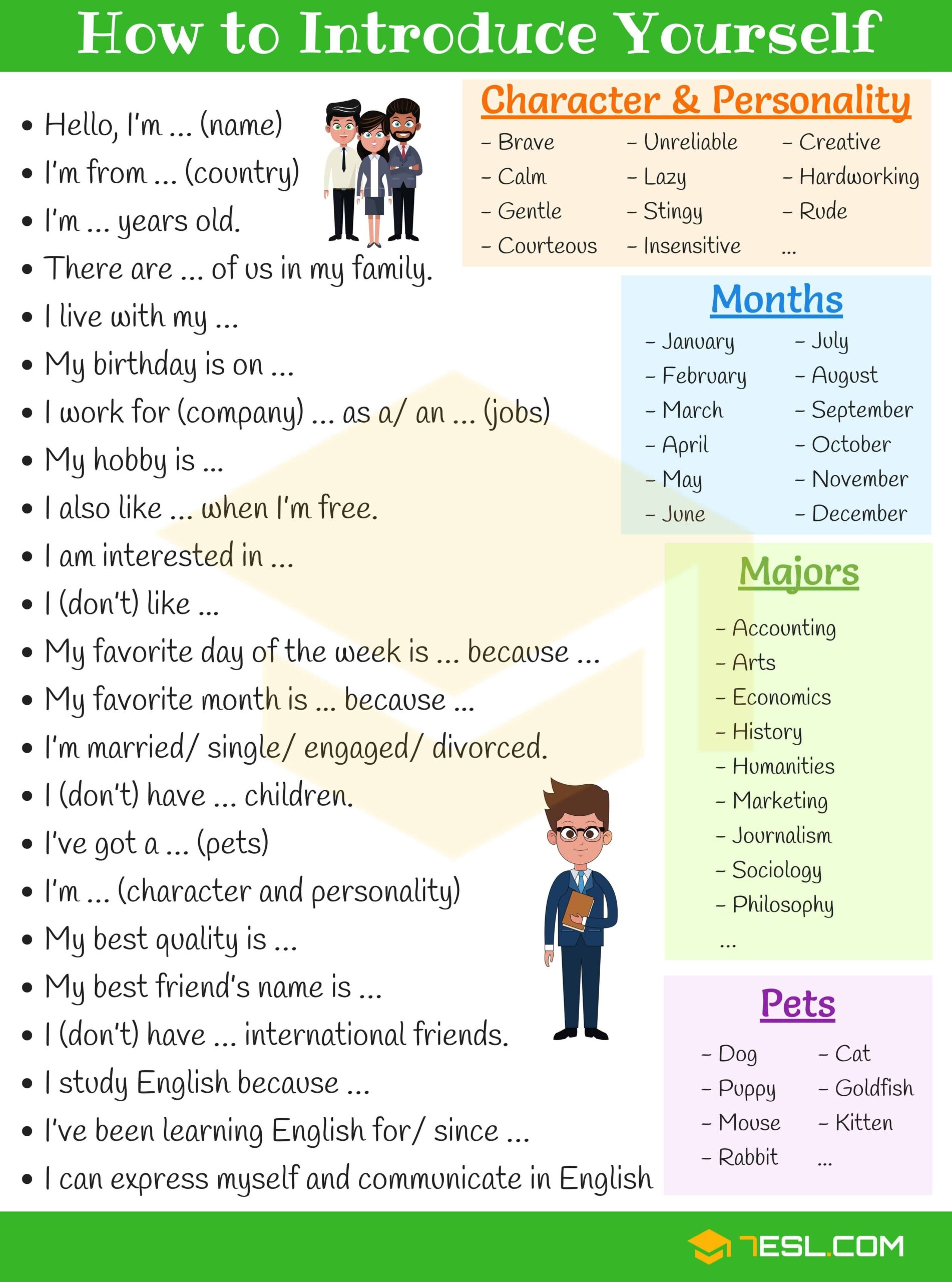 Full Size of Essay About Self Introduction