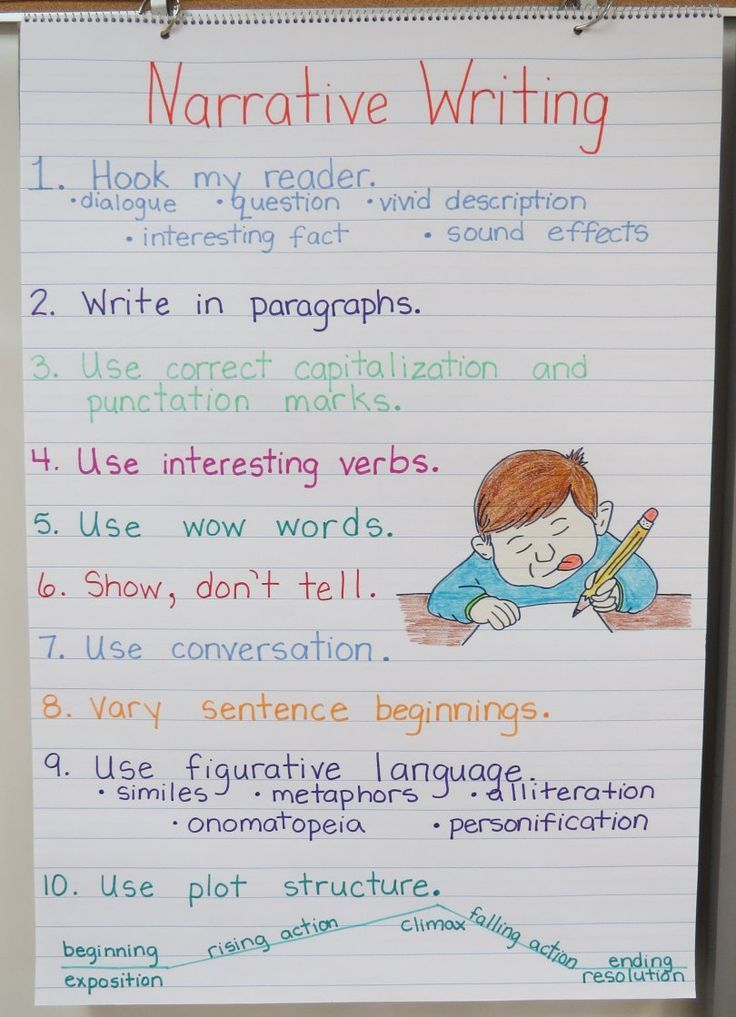 Full Size of Things To Write A Descriptive Essay About