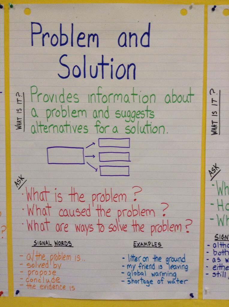 Full Size of Problem Solution Essay Topics Middle School