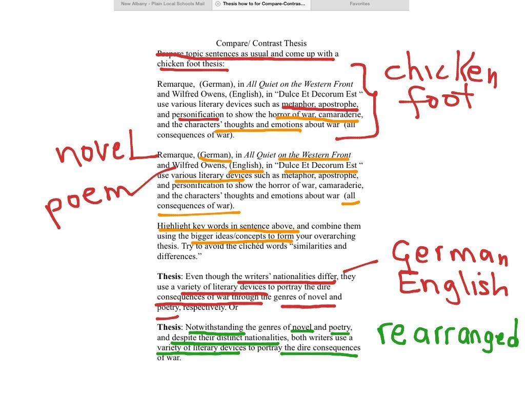 Full Size of Thesis Sentence For Compare And Contrast Essay
