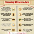 Thumbnail Size of Online Learning Vs Traditional Classroom Essay