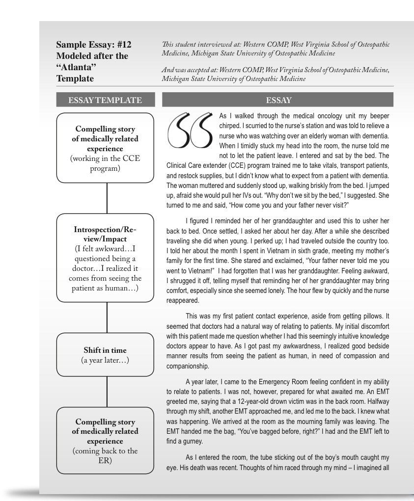 Full Size of How To Write An Mba Essay