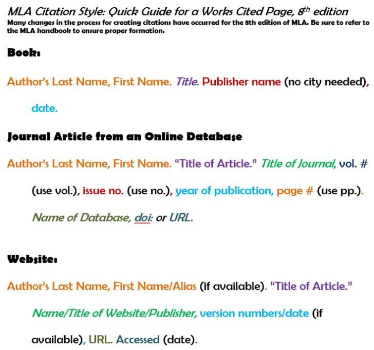 How To Cite A Quote In An Essay With Multiple Authors