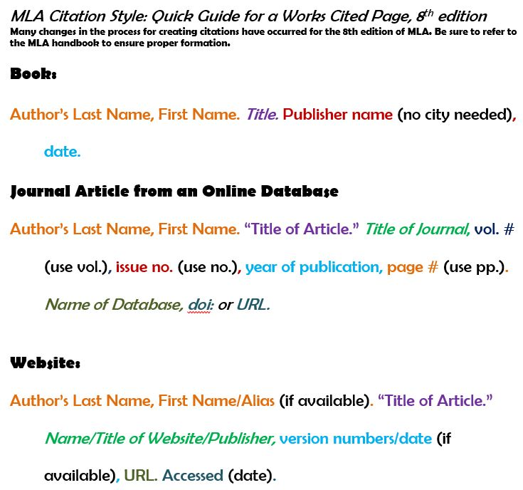 Full Size of How To Cite A Quote In An Essay With Multiple Authors