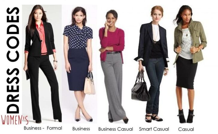 What Does Dress For Success Mean To You Essay