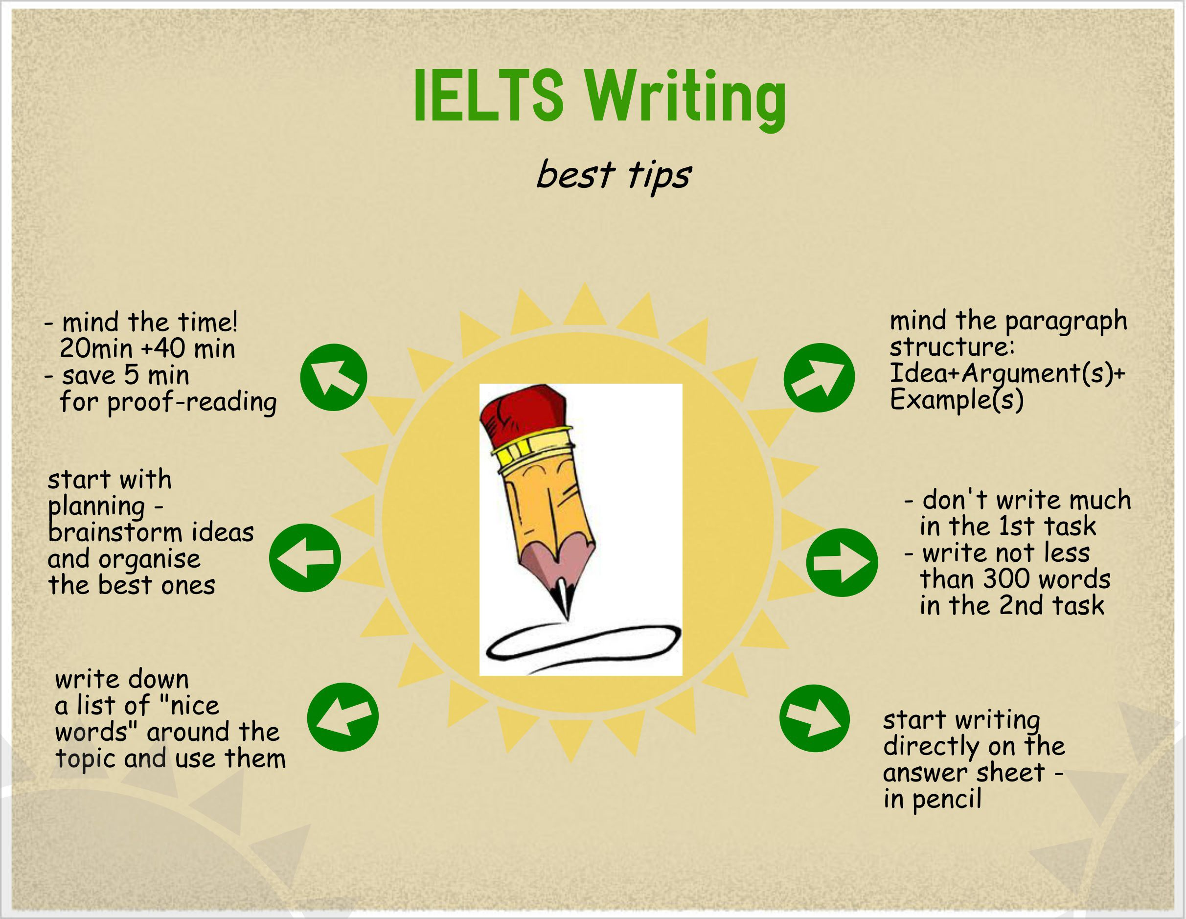 Full Size of Essay Writing Structure Ielts