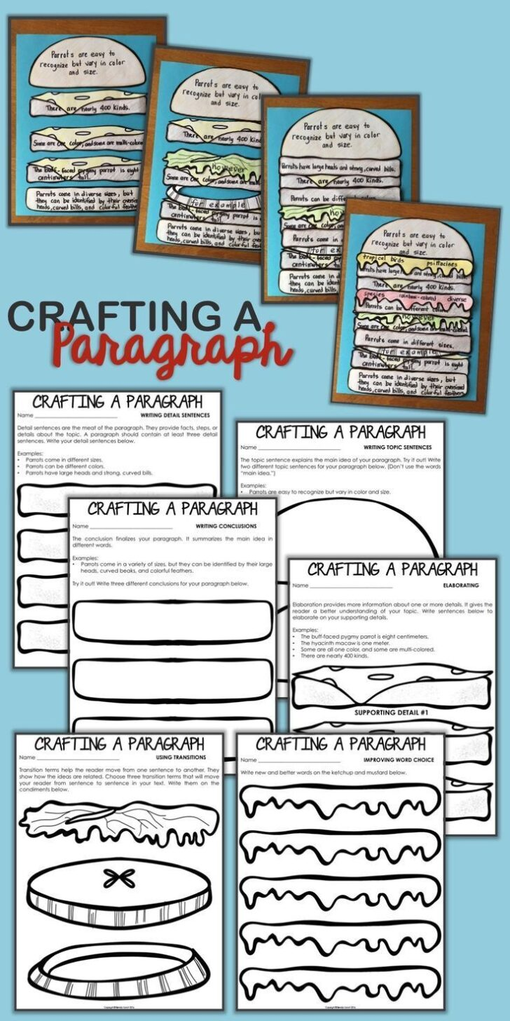 How Much Paragraphs Are In An Informative Essay