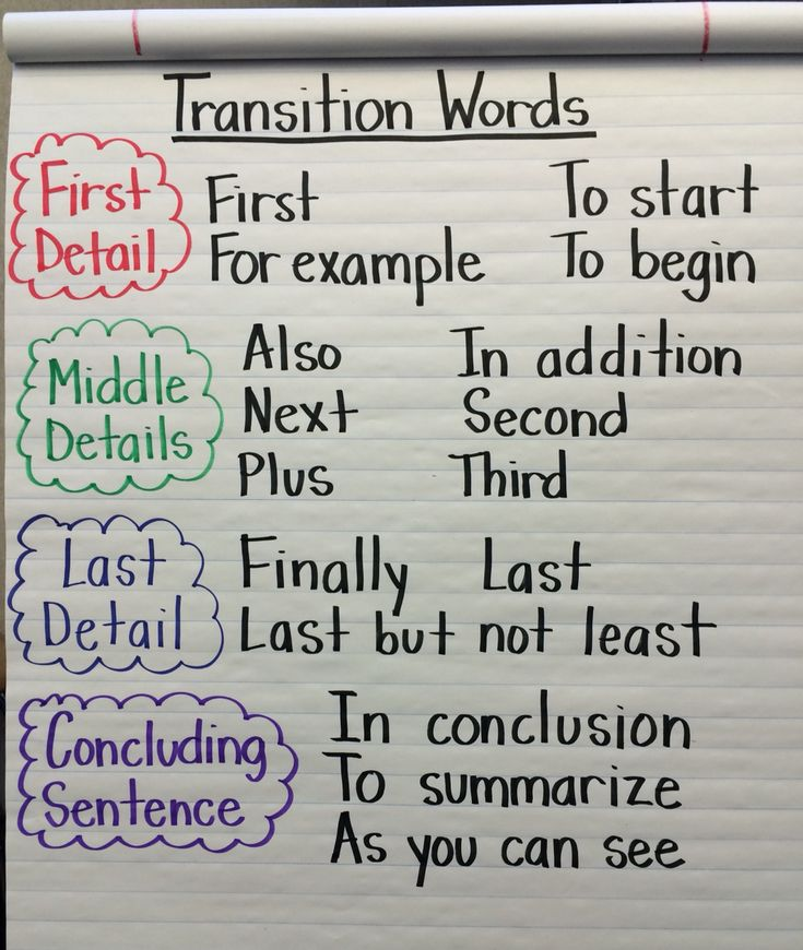 Full Size of Transition Words For Expository Writing 4th Grade Essay