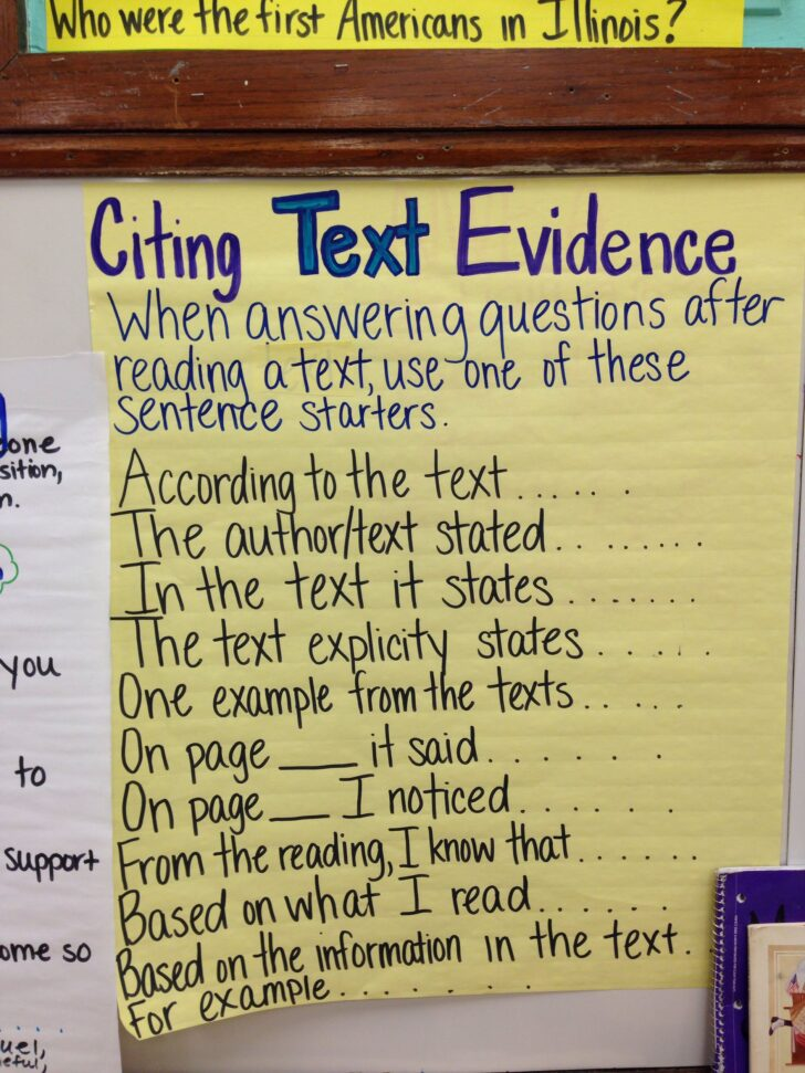 How To Cite Text Evidence In An Essay