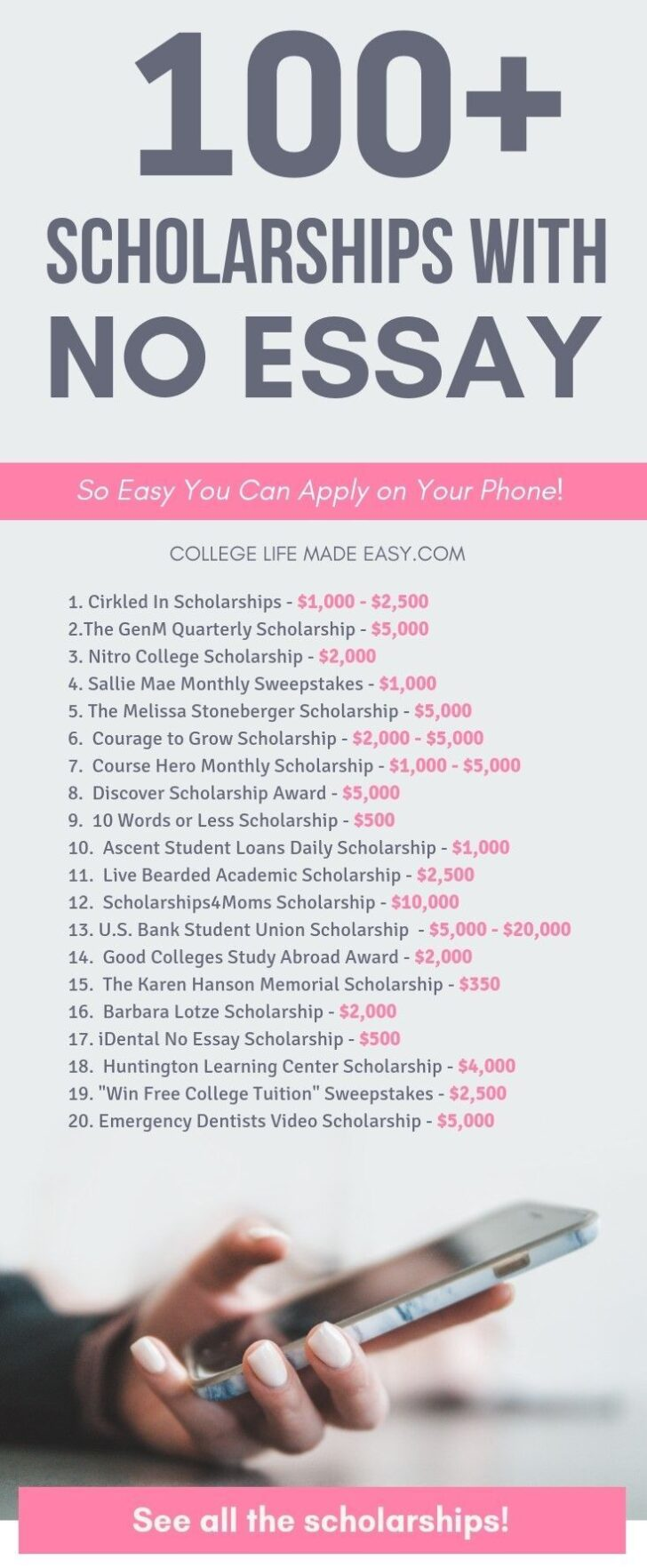 Essay Scholarships For College Students 2020