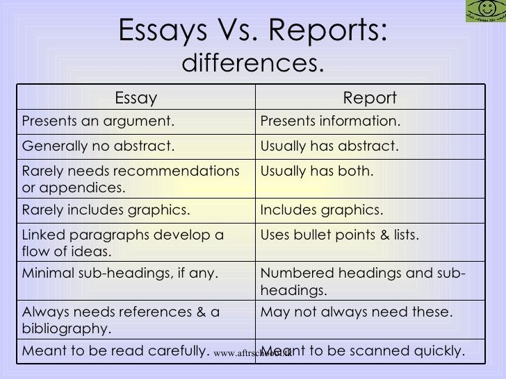 Full Size of How To Use A Quote From Play In An Essay
