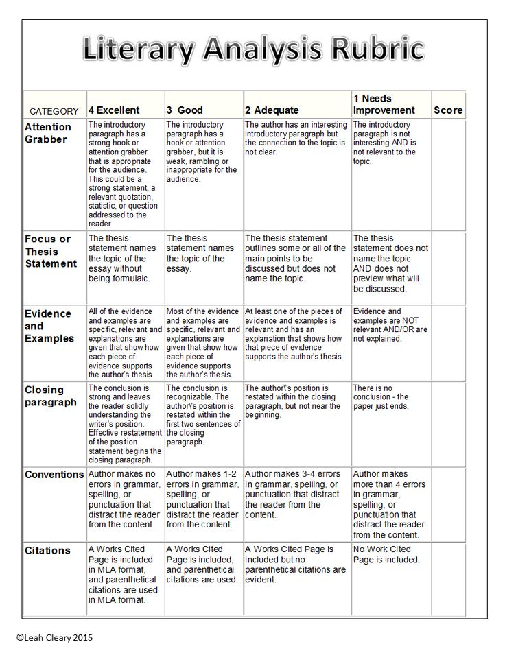 Full Size of How To Write A Critical Essay On Poetry