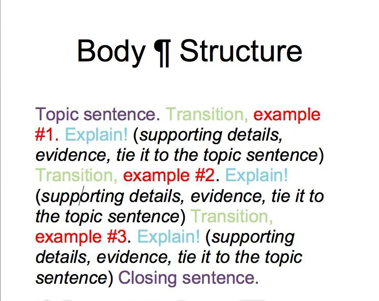 Full Size of Essay Body Paragraph Structure Example