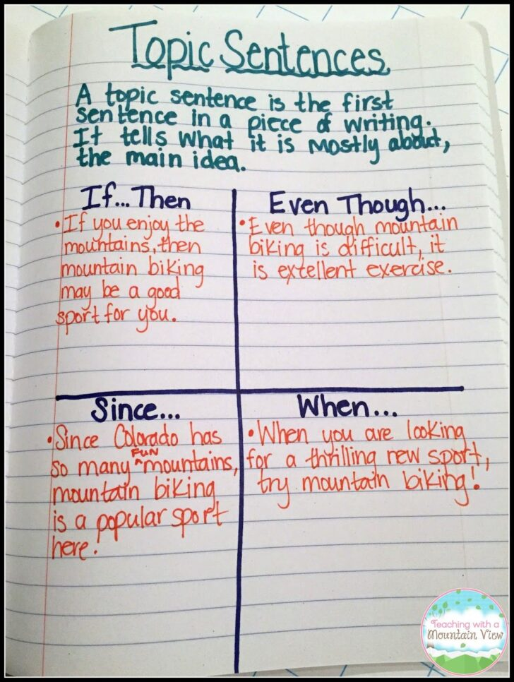 How To Write A Essay Topic Sentence