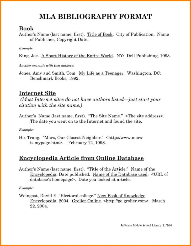 How Do You Write A Book Title In Mla Essay