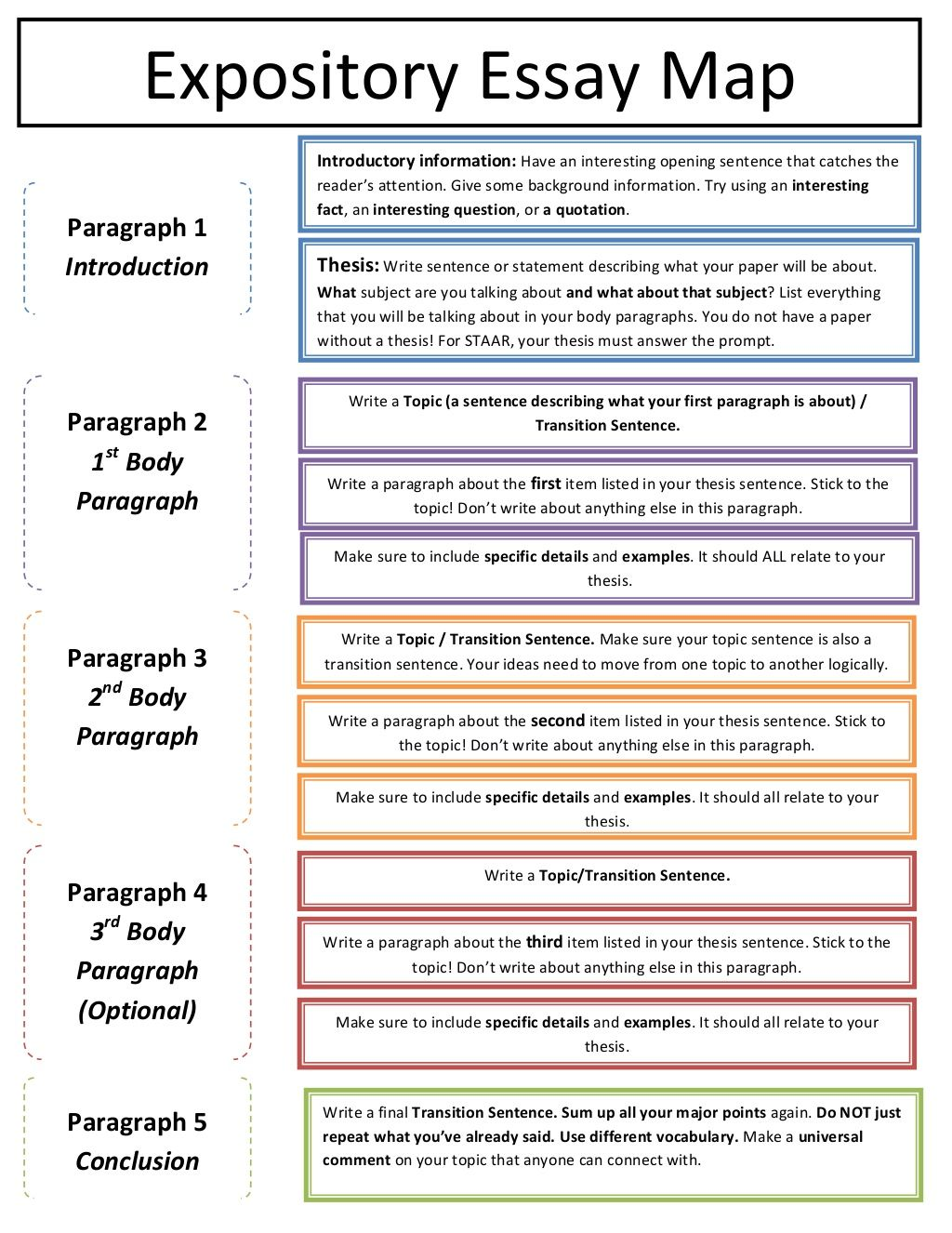 Full Size of How To Write An Essay Map