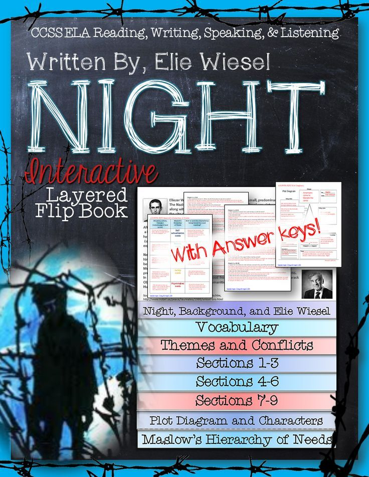 Full Size of Night By Elie Wiesel Literary Analysis Essay