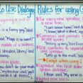Thumbnail Size of How To Add Dialogue In A Narrative Essay