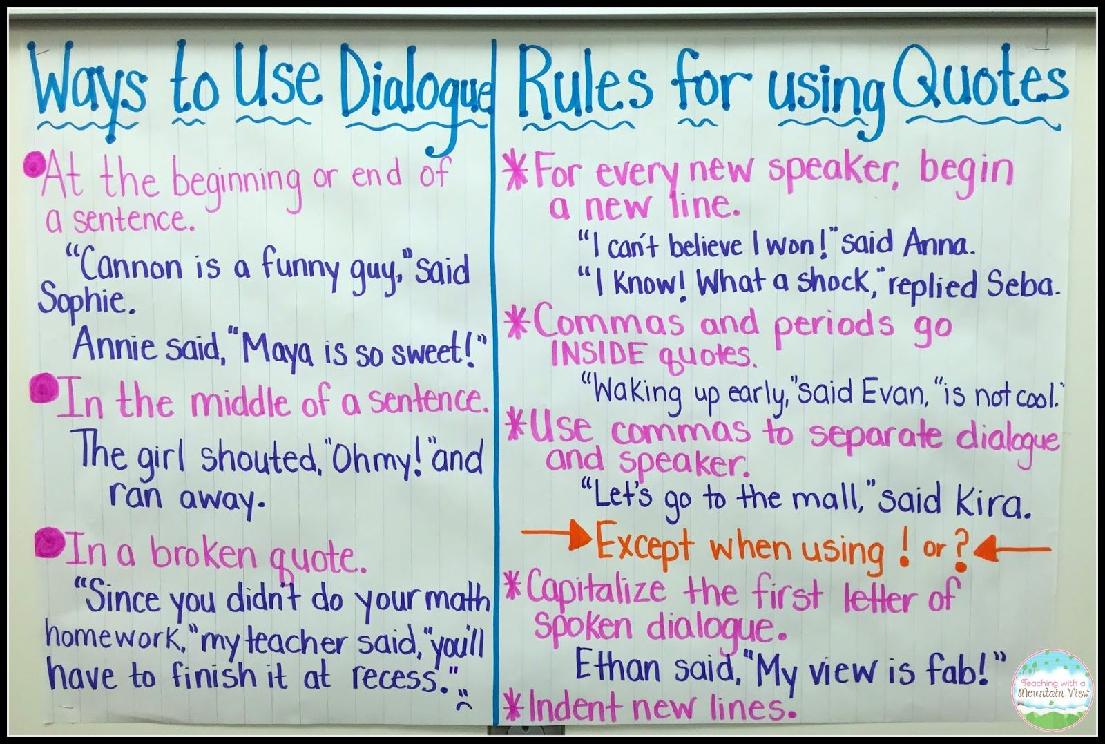 Full Size of How To Add Dialogue In A Narrative Essay