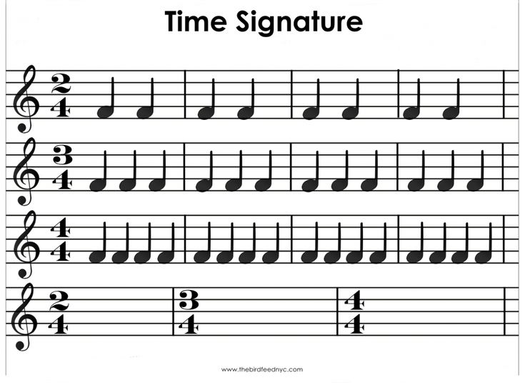 Full Size of How To Write Time Signatures In An Essay