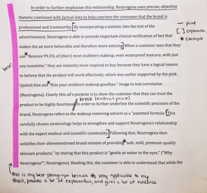 Ad Analysis Essay Conclusion