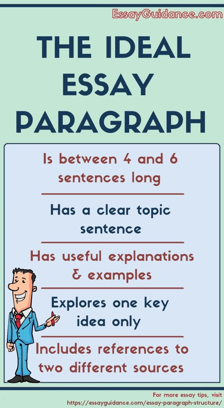 What Is The Basic Structure Of An Essay