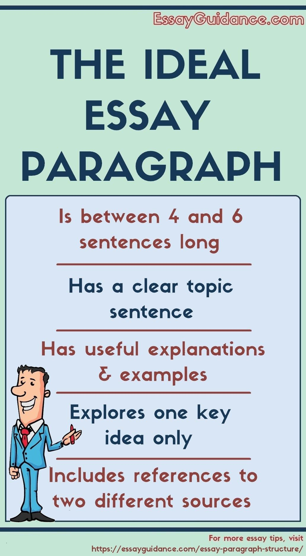 Full Size of What Is The Basic Structure Of An Essay