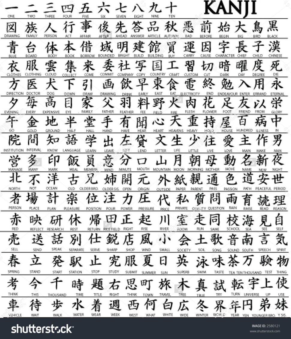 Large Size of Essay Written In Japanese