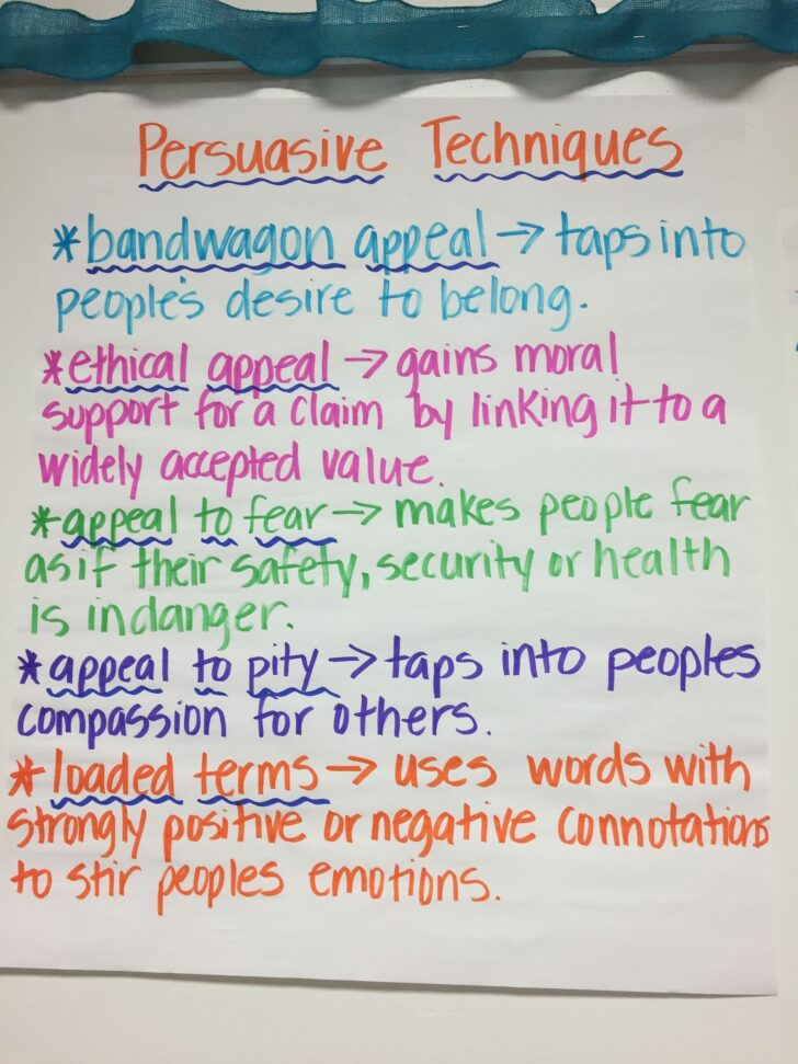 Elements Of A Persuasive Writing Essay