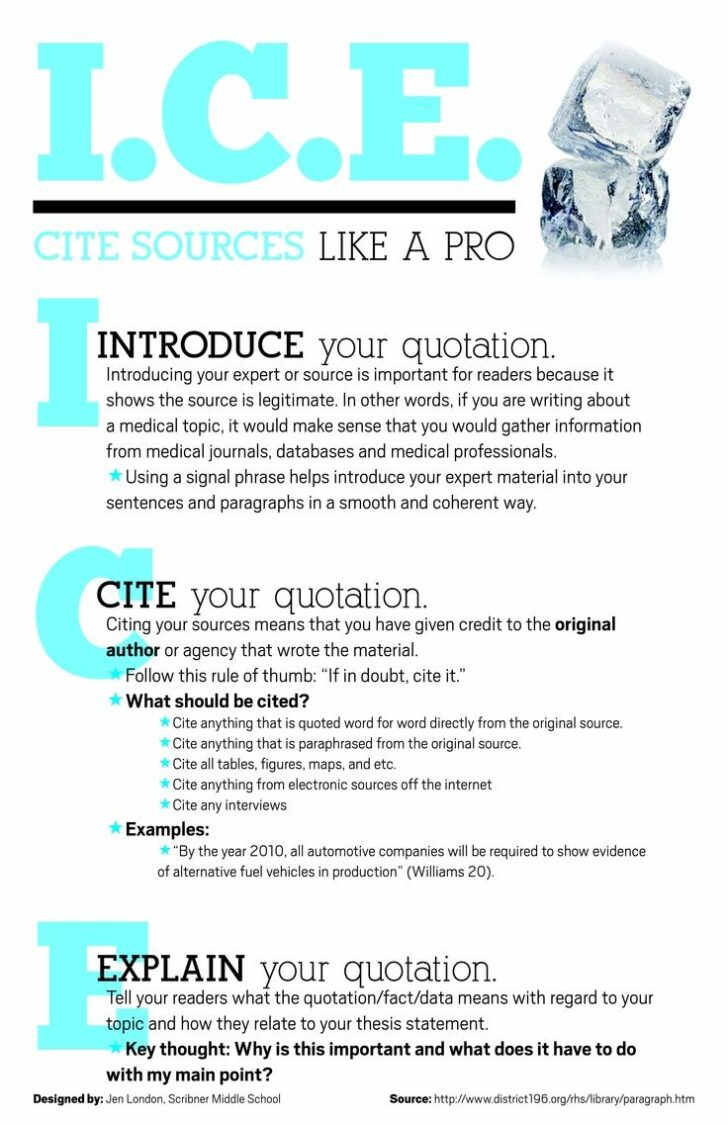 How To Introduce A Source In An Essay