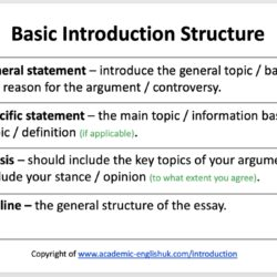 Academic Thesis Statements To Write An Statement Is In Essay Basic Paragraph Structure What A