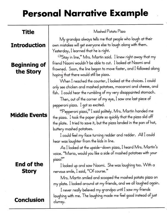 Full Size of Academic Writer Literary Analysis Essay Example University Personal Narrative Template