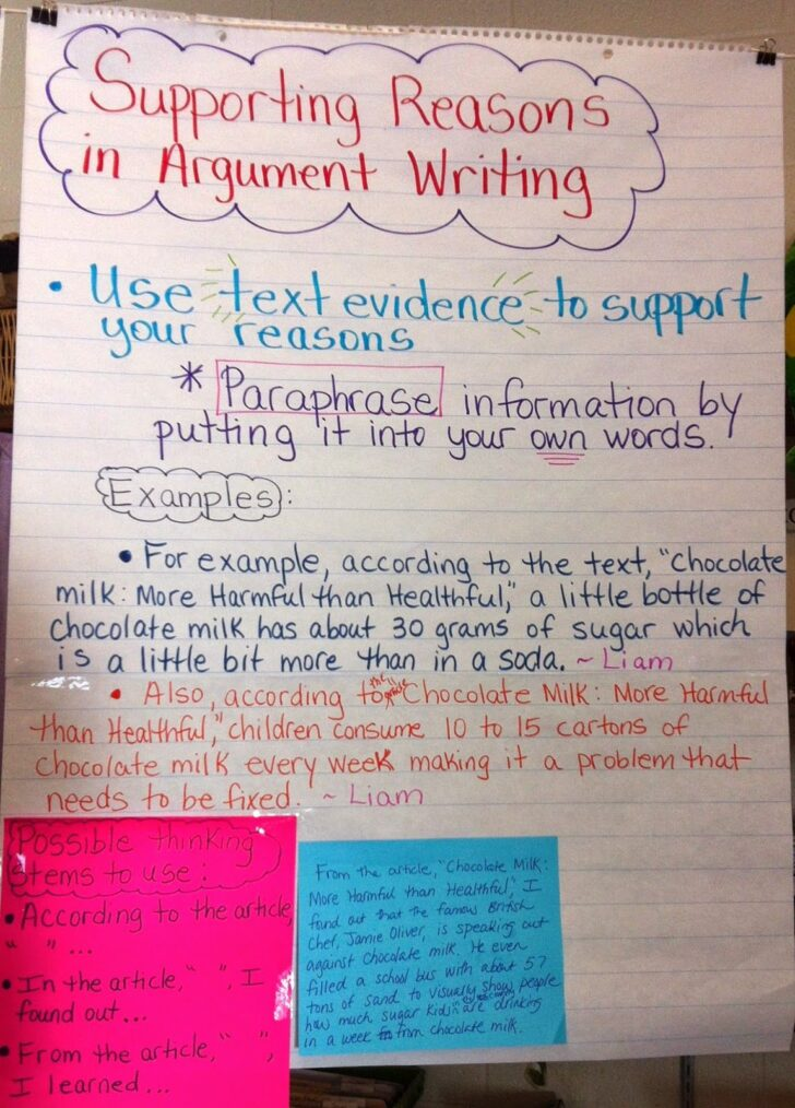 Research Based Argumentative Essay Examples Research-based