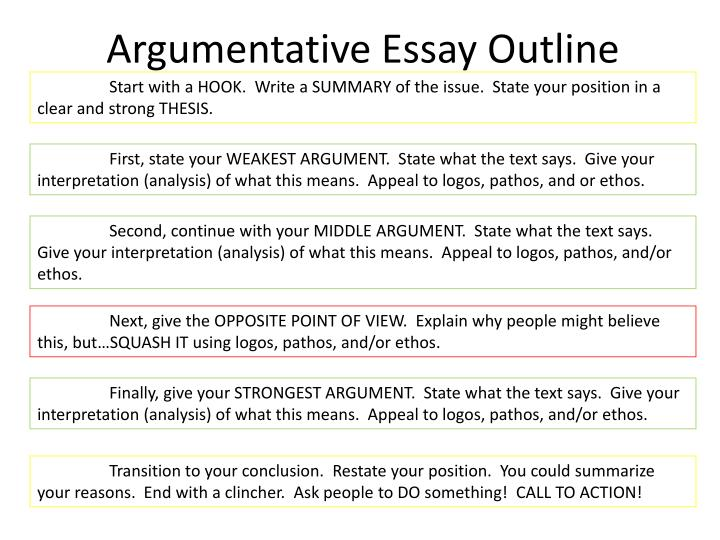 Full Size of Argumentative Essay Outline Powerpoint Presentation Free Id To Start An Slide1 How