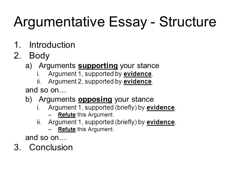 Full Size of Argumentative Essay Structuring Your Structure Introduction Ody Arguments Supporting Template