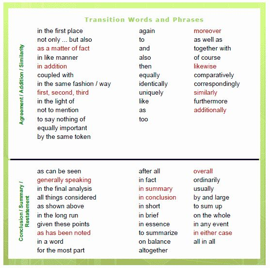 Full Size of Argumentative Essay Transition Words Pdf Elegant Phrases For Essays And Transitions