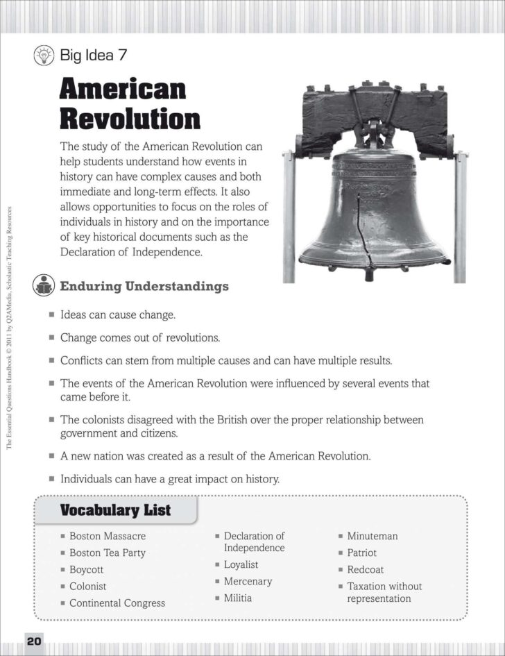 Causes Of The American Revolution Essay Free