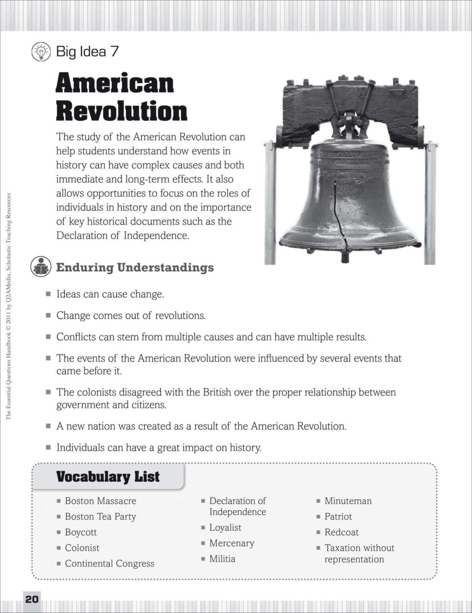 Large Size of Causes Of The American Revolution Essay Free